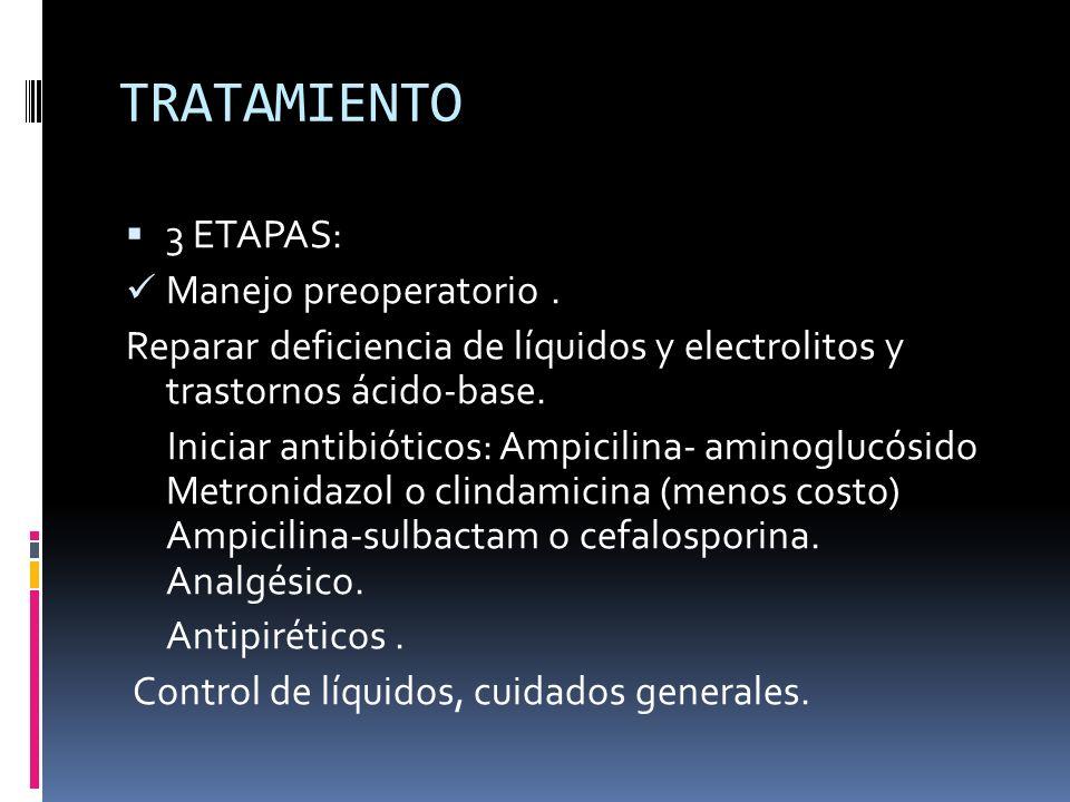 TRATAMIENTO 3 ETAPAS: Manejo preoperatorio. Reparar deficiencia de líquidos y electrolitos y trastornos ácido-base. Iniciar antibióticos: Ampicilina-
