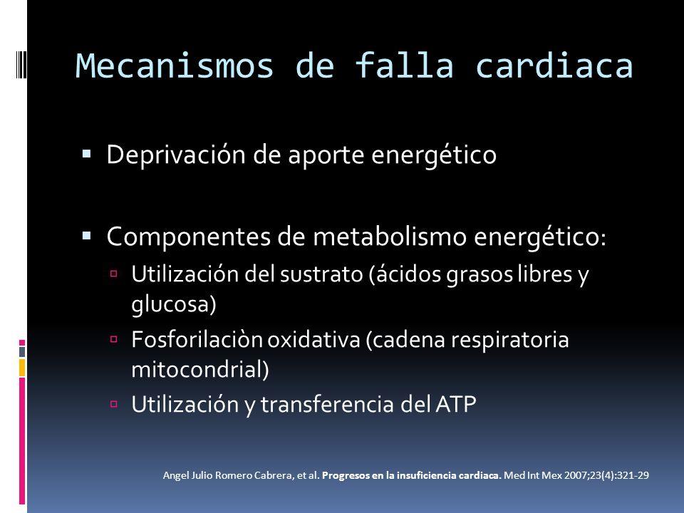 Causas de insuficiencia cardiaca Angel Julio Romero Cabrera, et al.
