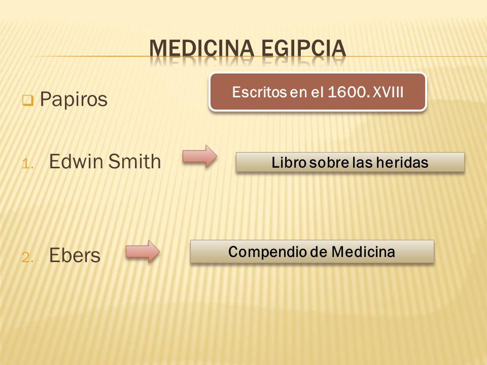 Papiros 1. Edwin Smith 2. Ebers Escritos en el 1600. XVIII Libro sobre las heridas Compendio de Medicina