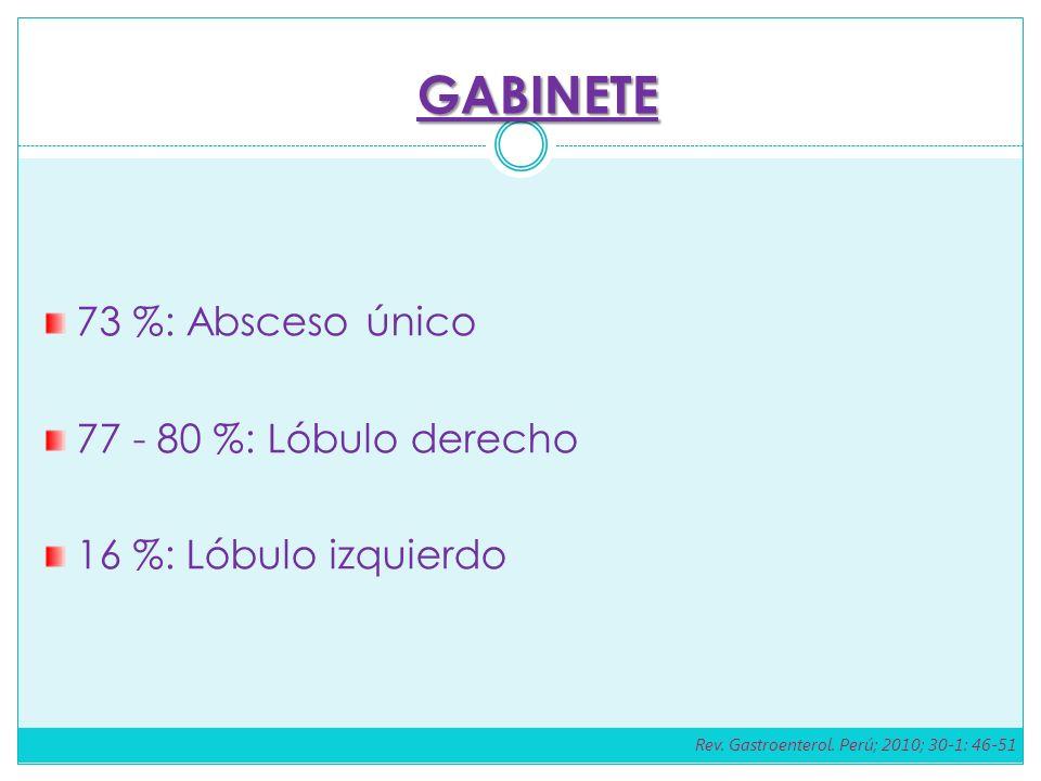 73 %: Absceso único 77 - 80 %: Lóbulo derecho 16 %: Lóbulo izquierdo GABINETE Rev. Gastroenterol. Perú; 2010; 30-1: 46-51