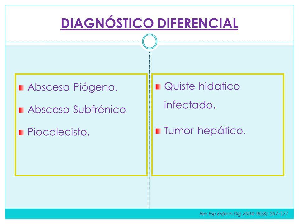 DIAGNÓSTICO DIFERENCIAL Absceso Piógeno. Absceso Subfrénico Piocolecisto. Quiste hidatico infectado. Tumor hepático. Rev Esp Enferm Dig 2004; 96(8): 5