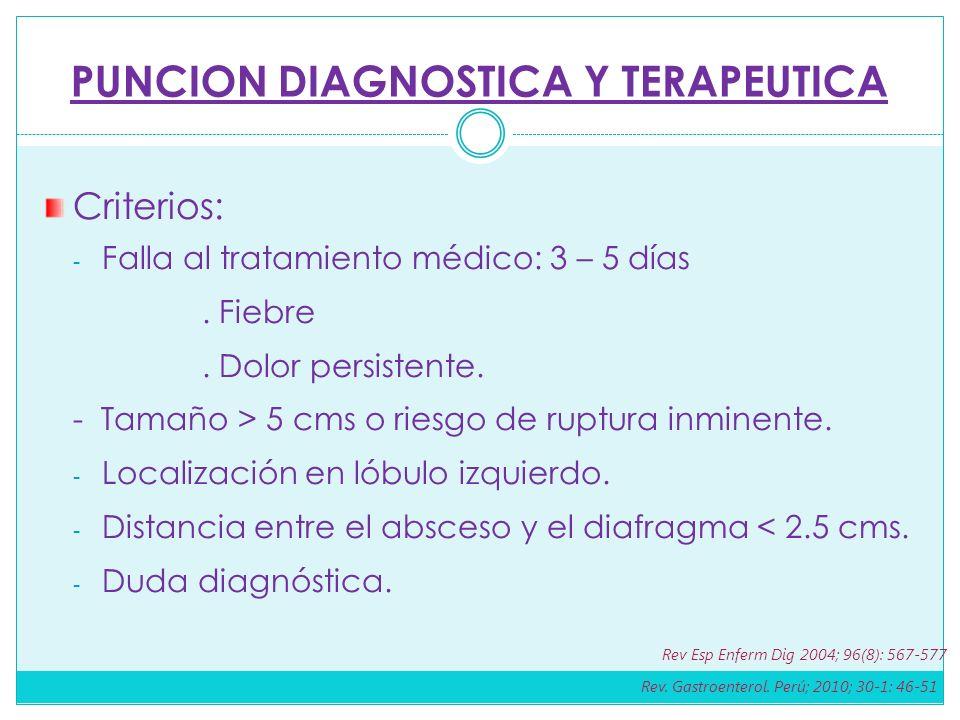 PUNCION DIAGNOSTICA Y TERAPEUTICA Criterios: - Falla al tratamiento médico: 3 – 5 días. Fiebre. Dolor persistente. - Tamaño > 5 cms o riesgo de ruptur