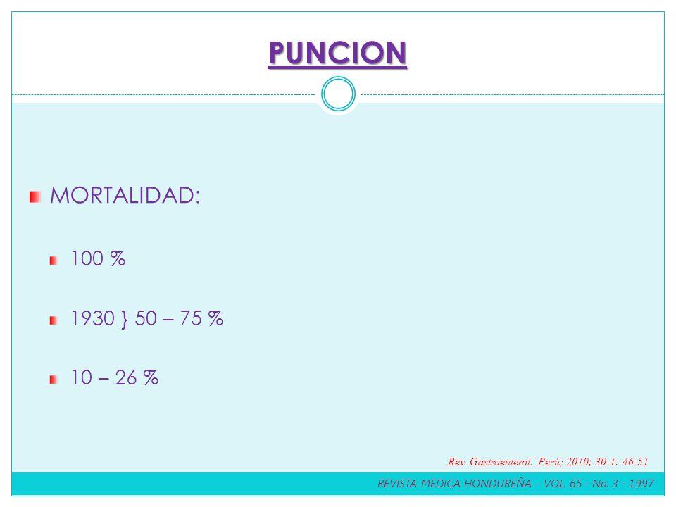 PUNCION MORTALIDAD: 100 % 1930 } 50 – 75 % 10 – 26 % REVISTA MEDICA HONDUREÑA - VOL. 65 - No. 3 - 1997 Rev. Gastroenterol. Perú; 2010; 30-1: 46-51