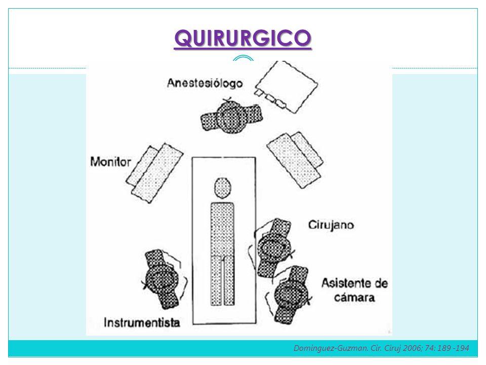 QUIRURGICO