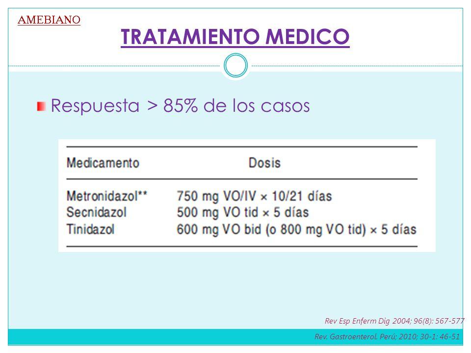 TRATAMIENTO MEDICO Respuesta > 85% de los casos Rev. Gastroenterol. Perú; 2010; 30-1: 46-51 Rev Esp Enferm Dig 2004; 96(8): 567-577