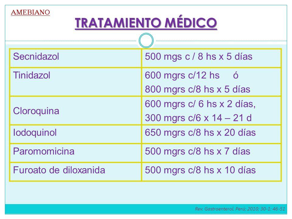 TRATAMIENTO MÉDICO Secnidazol500 mgs c / 8 hs x 5 días Tinidazol600 mgrs c/12 hs ó 800 mgrs c/8 hs x 5 días Cloroquina 600 mgrs c/ 6 hs x 2 días, 300 mgrs c/6 x 14 – 21 d Iodoquinol650 mgrs c/8 hs x 20 días Paromomicina500 mgrs c/8 hs x 7 días Furoato de diloxanida500 mgrs c/8 hs x 10 días Rev.