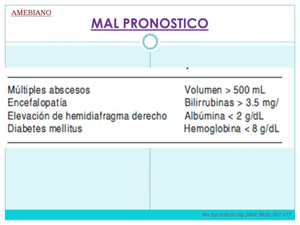 MAL PRONOSTICO Rev Esp Enferm Dig 2004; 96(8): 567-577