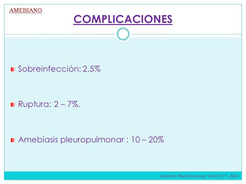 COMPLICACIONES Sobreinfección: 2.5% Ruptura: 2 – 7%. Amebiasis pleuropulmonar : 10 – 20% Southern Medical Journal. Vol 97, N°7. 2004