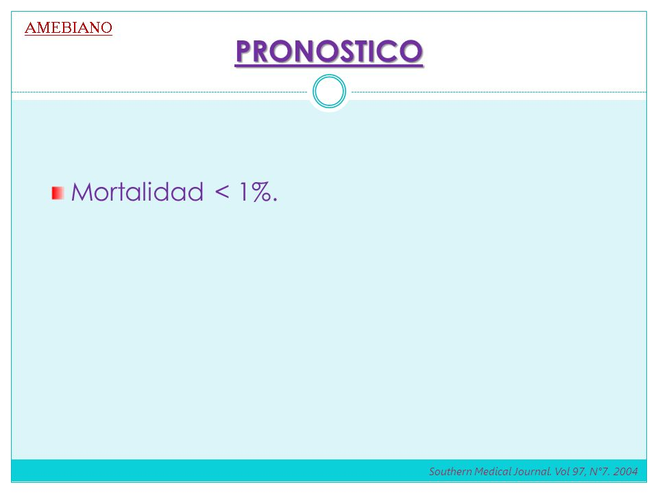 PRONOSTICO Mortalidad < 1%. Southern Medical Journal. Vol 97, N°7. 2004