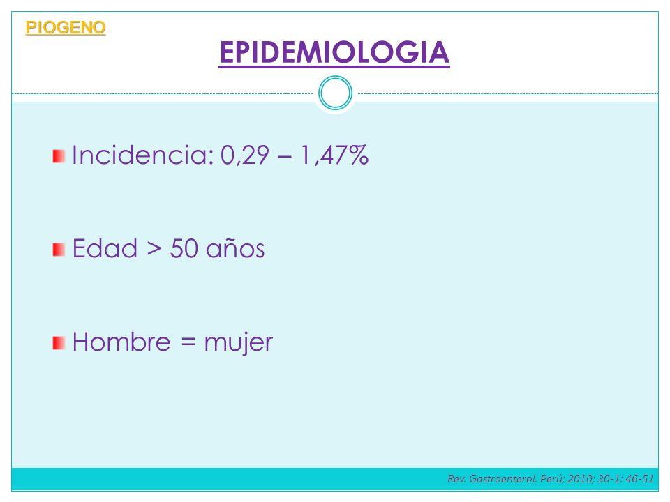 EPIDEMIOLOGIA Incidencia: 0,29 – 1,47% Edad > 50 años Hombre = mujer PIOGENO Rev. Gastroenterol. Perú; 2010; 30-1: 46-51