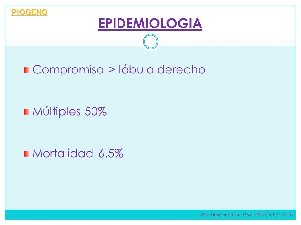 EPIDEMIOLOGIA Compromiso > lóbulo derecho Múltiples 50% Mortalidad 6.5% PIOGENO Rev. Gastroenterol. Perú; 2010; 30-1: 46-51