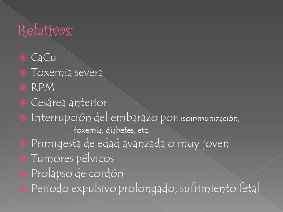CaCu Toxemia severa RPM Cesárea anterior Interrupción del embarazo por : isoinmunización, toxemia, diabetes, etc. Primigesta de edad avanzada o muy jo