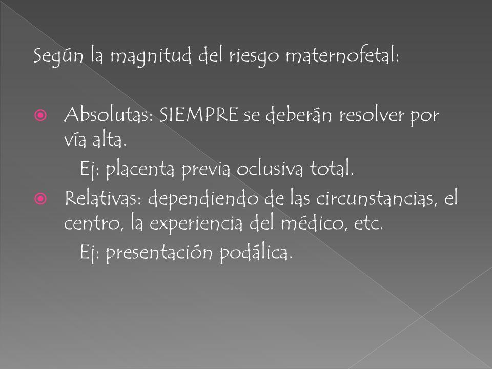 Maternas: Iterativa (2).Distocia ósea. Distocia de contracción.