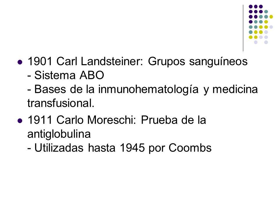 HISTORIA SXX 1901 Carl Landsteiner: Grupos sanguíneos - Sistema ABO - Bases de la inmunohematología y medicina transfusional. 1911 Carlo Moreschi: Pru