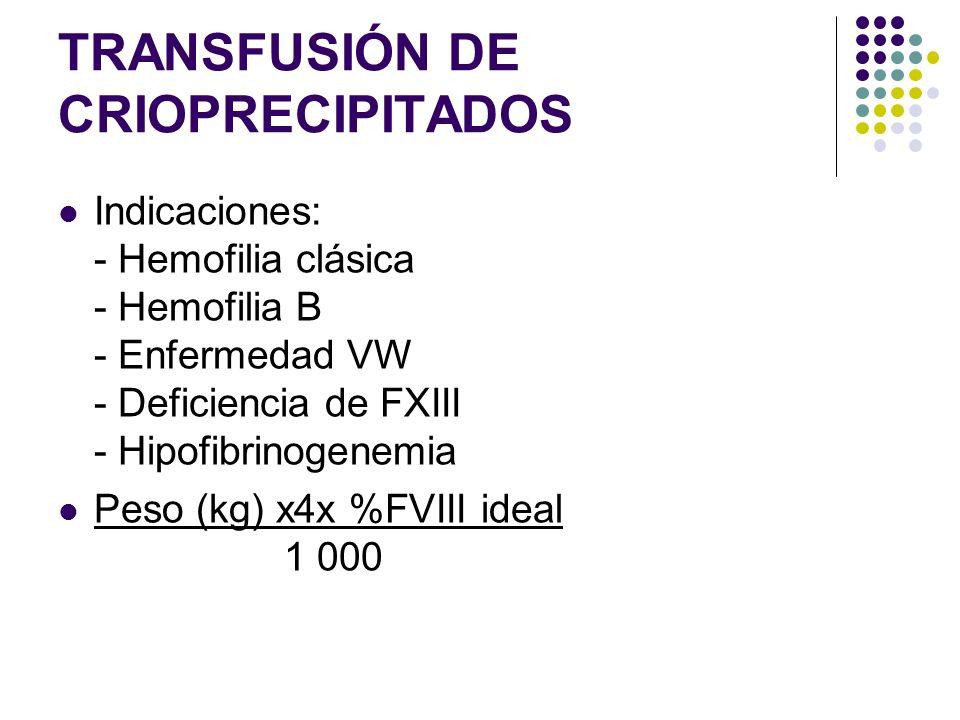 TRANSFUSIÓN DE CRIOPRECIPITADOS Indicaciones: - Hemofilia clásica - Hemofilia B - Enfermedad VW - Deficiencia de FXIII - Hipofibrinogenemia Peso (kg)