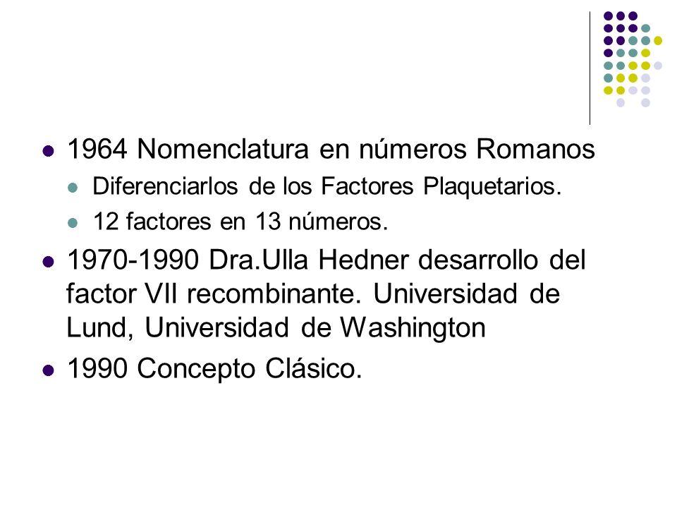 Historia 1964 Nomenclatura en números Romanos Diferenciarlos de los Factores Plaquetarios. 12 factores en 13 números. 1970-1990 Dra.Ulla Hedner desarr