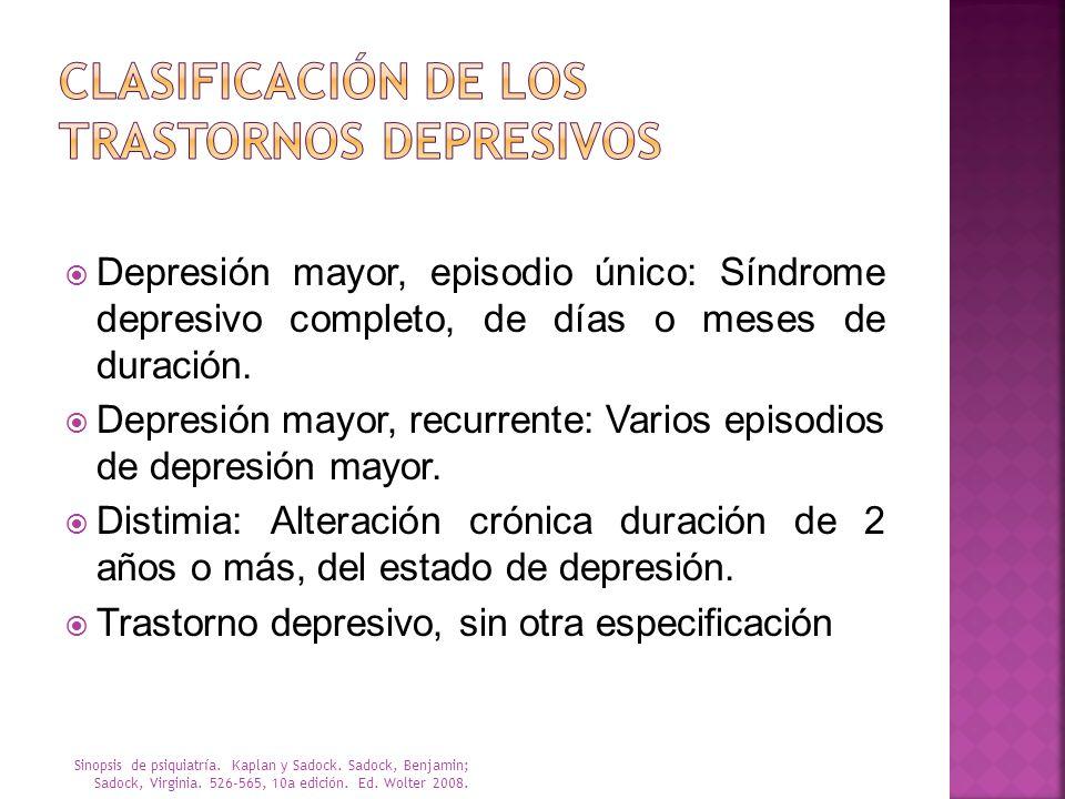 Depresión mayor, episodio único: Síndrome depresivo completo, de días o meses de duración. Depresión mayor, recurrente: Varios episodios de depresión