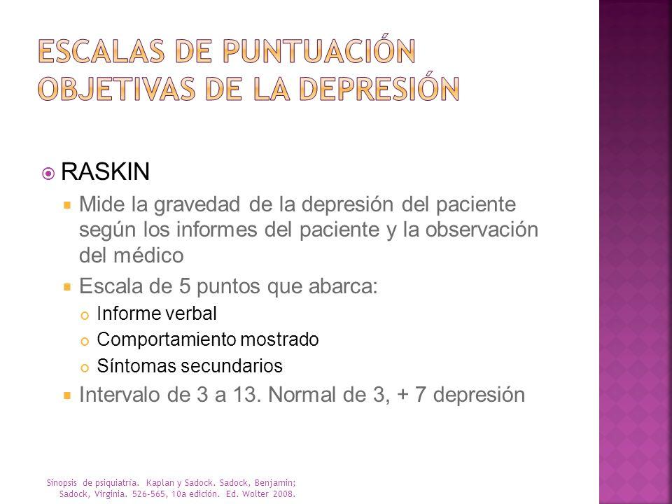 RASKIN Mide la gravedad de la depresión del paciente según los informes del paciente y la observación del médico Escala de 5 puntos que abarca: Inform