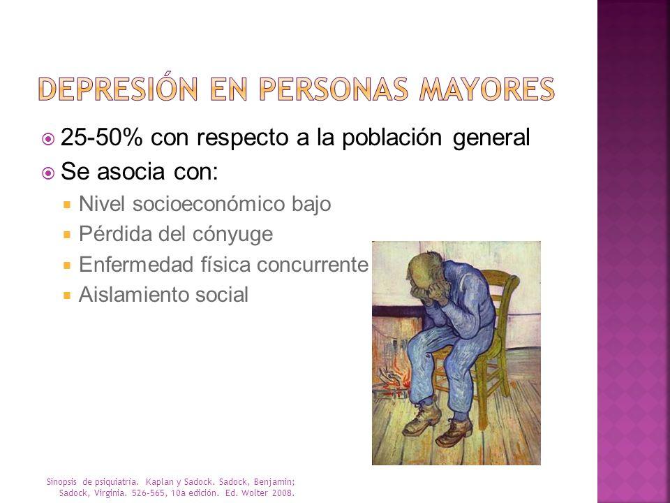 25-50% con respecto a la población general Se asocia con: Nivel socioeconómico bajo Pérdida del cónyuge Enfermedad física concurrente Aislamiento soci