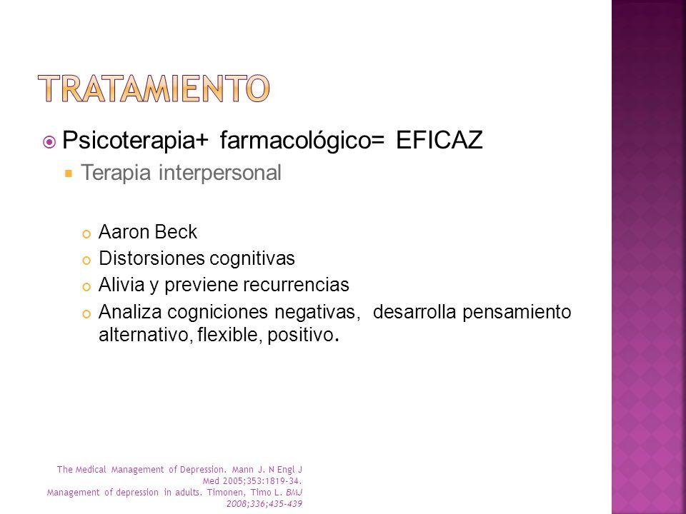 Psicoterapia+ farmacológico= EFICAZ Terapia interpersonal Aaron Beck Distorsiones cognitivas Alivia y previene recurrencias Analiza cogniciones negati