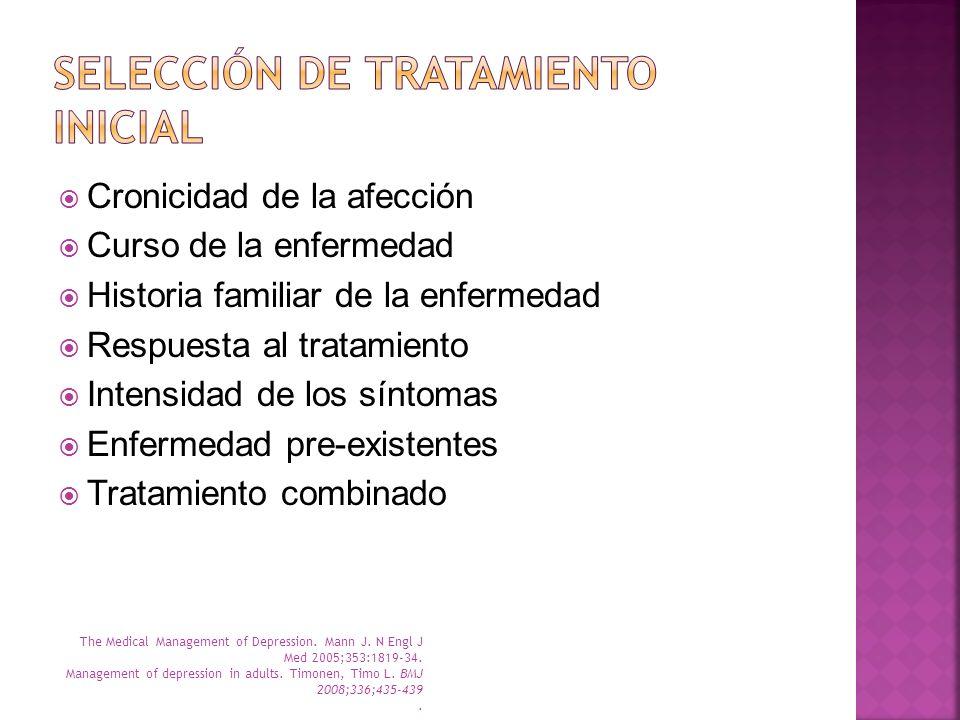 Cronicidad de la afección Curso de la enfermedad Historia familiar de la enfermedad Respuesta al tratamiento Intensidad de los síntomas Enfermedad pre