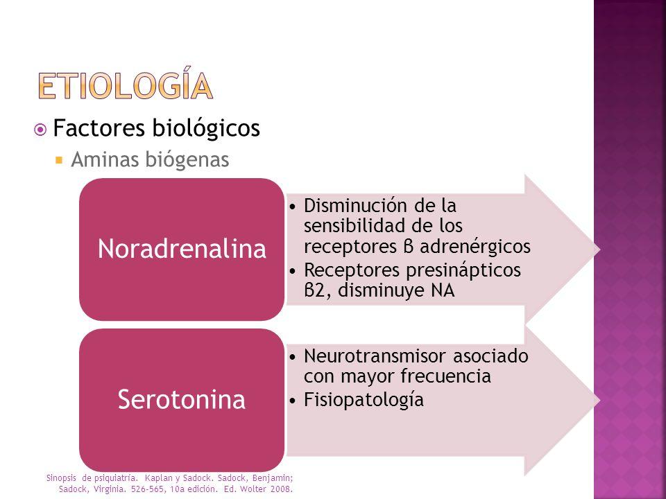 Factores biológicos Aminas biógenas Disminución de la sensibilidad de los receptores β adrenérgicos Receptores presinápticos β2, disminuye NA Noradren