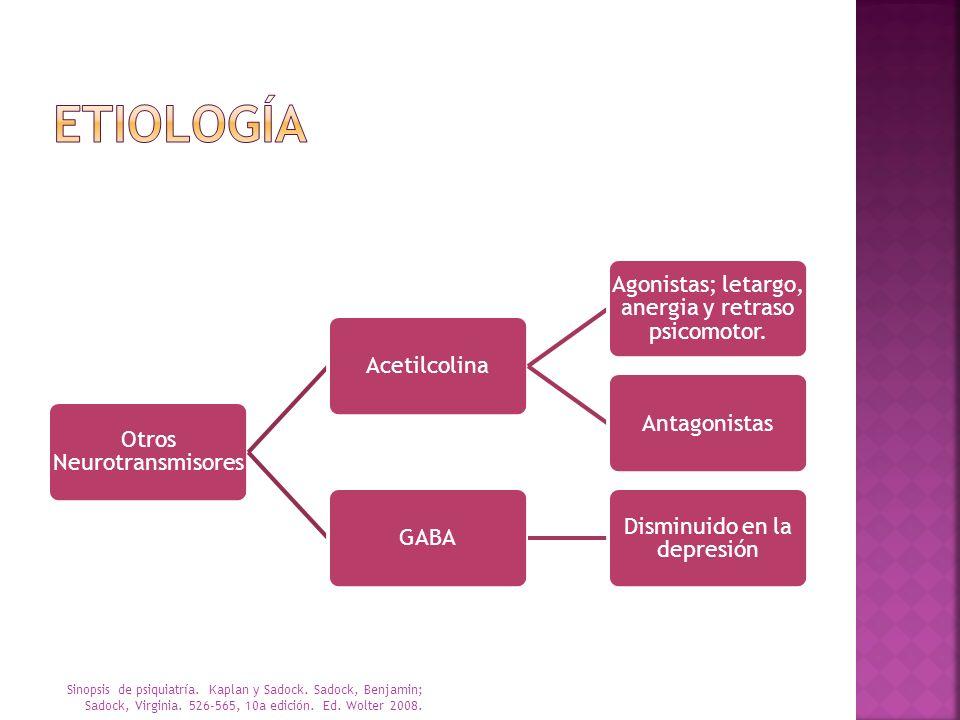 Otros Neurotransmisores Acetilcolina Agonistas; letargo, anergia y retraso psicomotor. AntagonistasGABA Disminuido en la depresión Sinopsis de psiquia