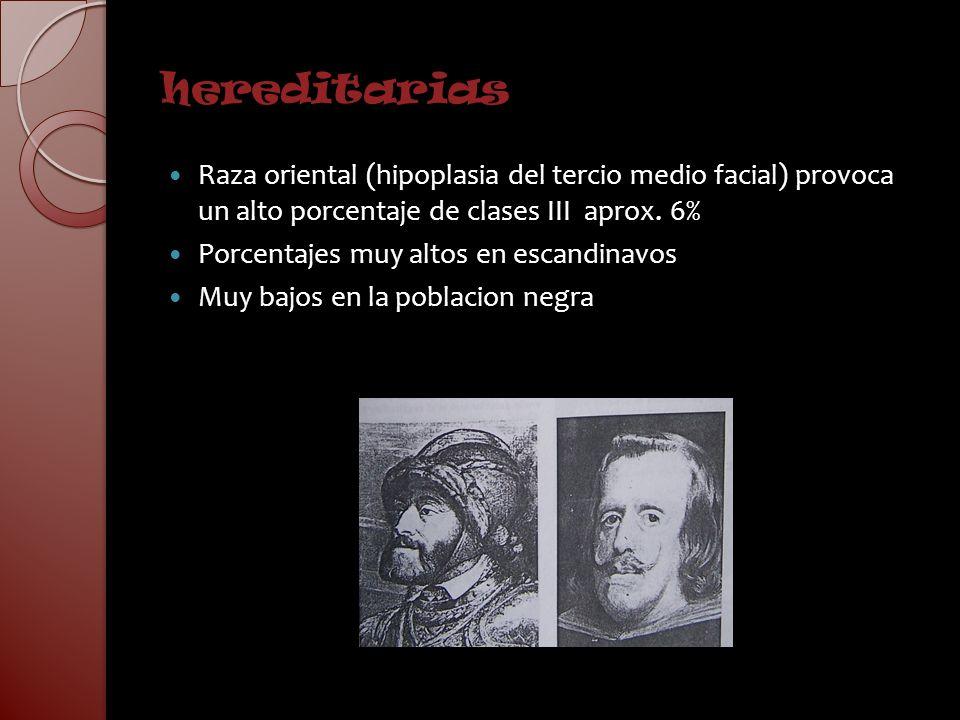 hereditarias Raza oriental (hipoplasia del tercio medio facial) provoca un alto porcentaje de clases III aprox. 6% Porcentajes muy altos en escandinav