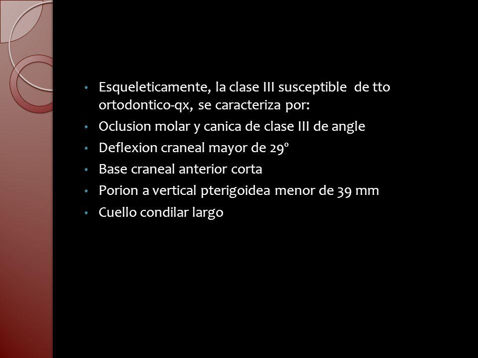 Esqueleticamente, la clase III susceptible de tto ortodontico-qx, se caracteriza por: Oclusion molar y canica de clase III de angle Deflexion craneal