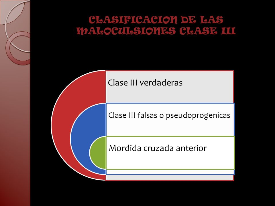 Objetivos terapéuticos Los objetivos generales de la corrección de las clases III están vinculados a las previsibles consecuencias derivadas de una mordida cruzada anterior: 1.