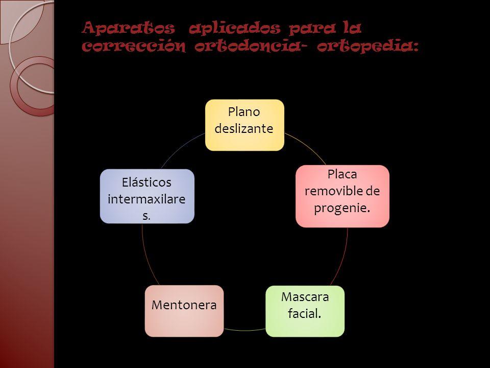 Aparatos aplicados para la corrección ortodoncia- ortopedia: Plano deslizante Placa removible de progenie. Mascara facial. Mentonera Elásticos interma