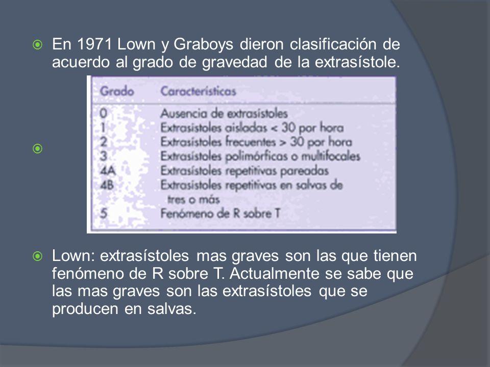 En 1971 Lown y Graboys dieron clasificación de acuerdo al grado de gravedad de la extrasístole. Lown: extrasístoles mas graves son las que tienen fenó