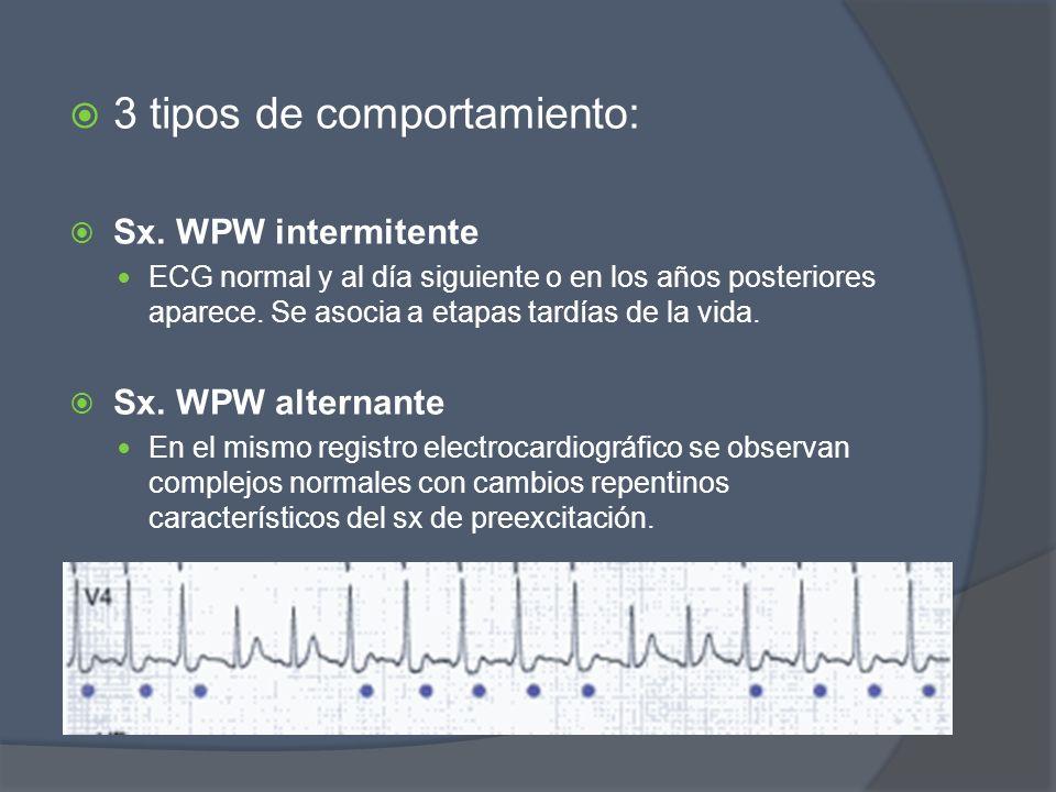 3 tipos de comportamiento: Sx. WPW intermitente ECG normal y al día siguiente o en los años posteriores aparece. Se asocia a etapas tardías de la vida
