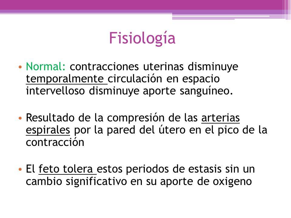 Fisiología Normal: contracciones uterinas disminuye temporalmente circulación en espacio intervelloso disminuye aporte sanguíneo. Resultado de la comp