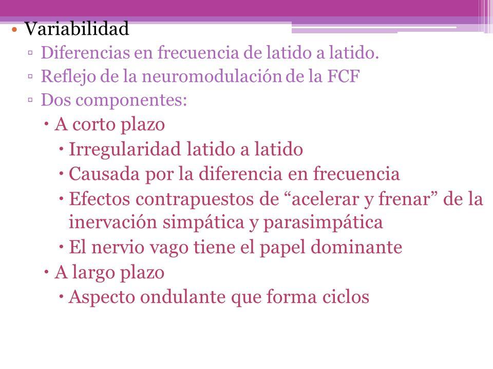 Variabilidad Diferencias en frecuencia de latido a latido. Reflejo de la neuromodulación de la FCF Dos componentes: A corto plazo Irregularidad latido