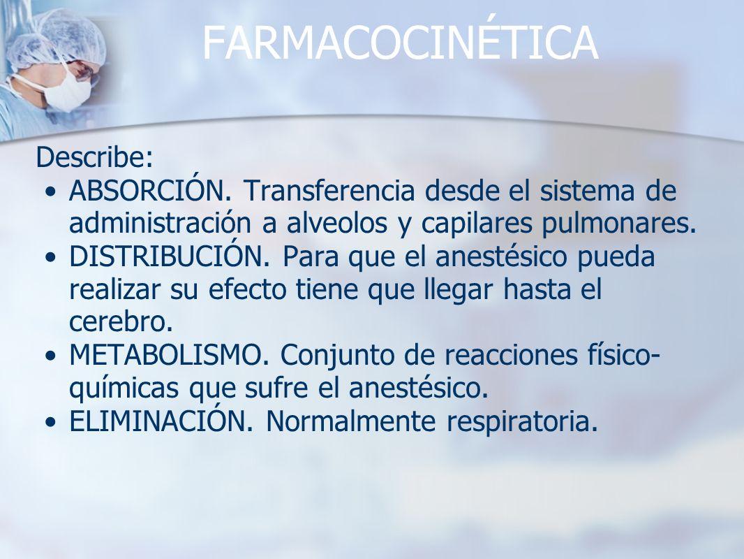 FARMACOCINÉTICA Describe: ABSORCIÓN. Transferencia desde el sistema de administración a alveolos y capilares pulmonares. DISTRIBUCIÓN. Para que el ane