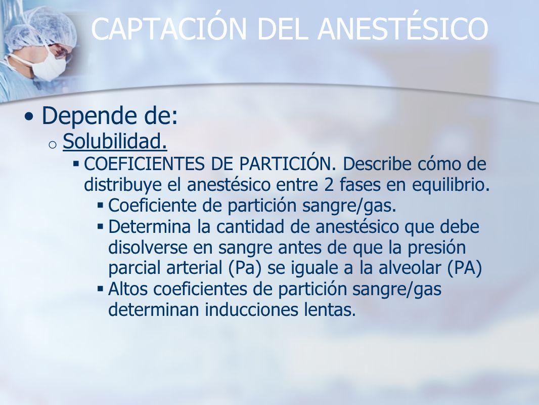 CAPTACIÓN DEL ANESTÉSICO Depende de: o Solubilidad. COEFICIENTES DE PARTICIÓN. Describe cómo de distribuye el anestésico entre 2 fases en equilibrio.