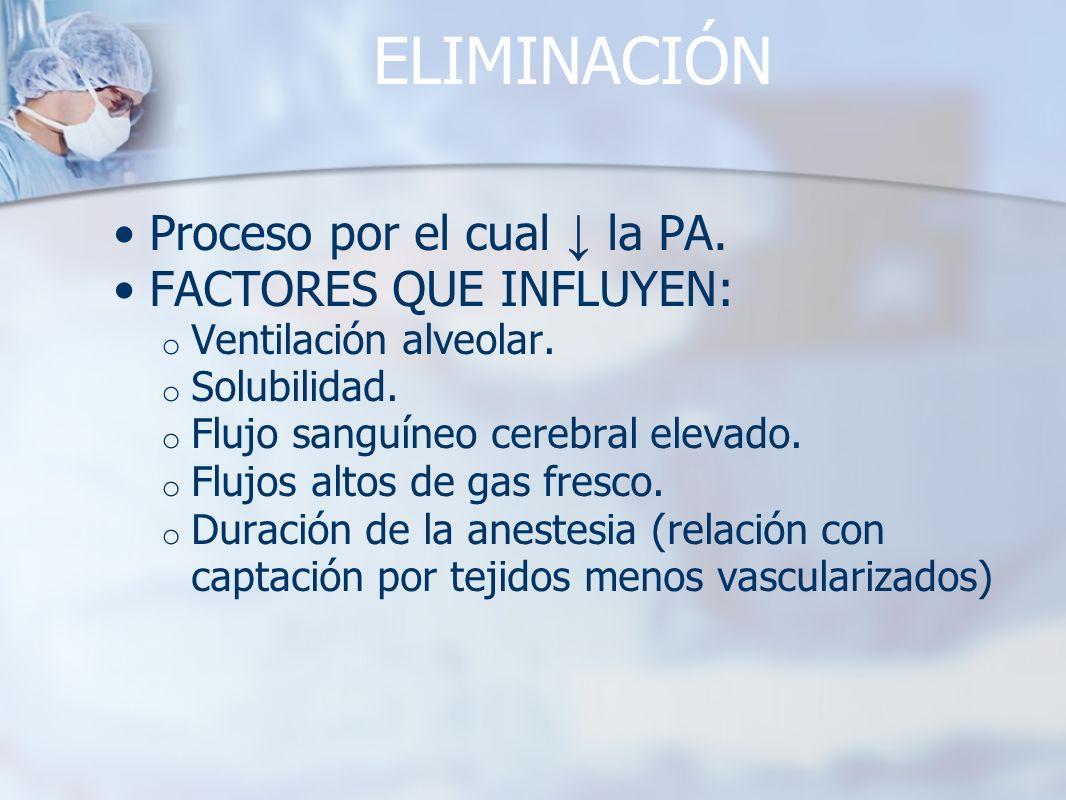 ELIMINACIÓN Proceso por el cual la PA. FACTORES QUE INFLUYEN: o Ventilación alveolar. o Solubilidad. o Flujo sanguíneo cerebral elevado. o Flujos alto