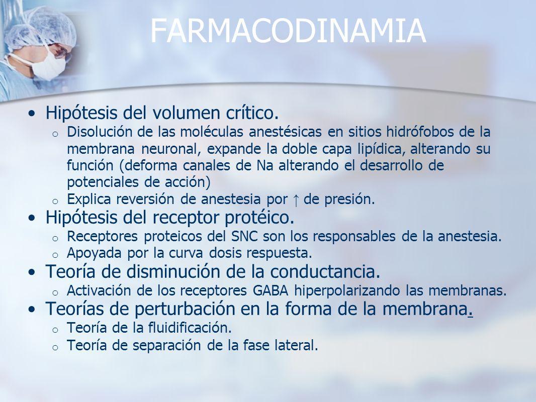 FARMACODINAMIA Hipótesis del volumen crítico. o Disolución de las moléculas anestésicas en sitios hidrófobos de la membrana neuronal, expande la doble