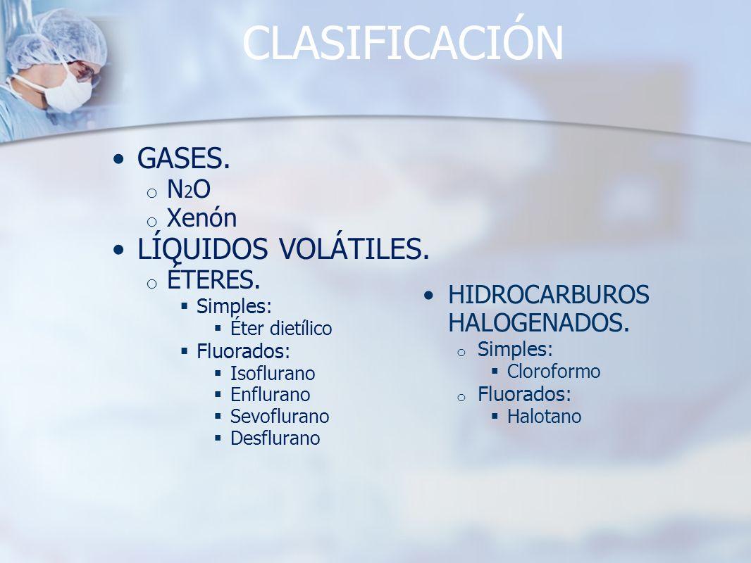 CLASIFICACIÓN GASES. o N 2 O o Xenón LÍQUIDOS VOLÁTILES. o ÉTERES. Simples: Éter dietílico Fluorados: Isoflurano Enflurano Sevoflurano Desflurano HIDR