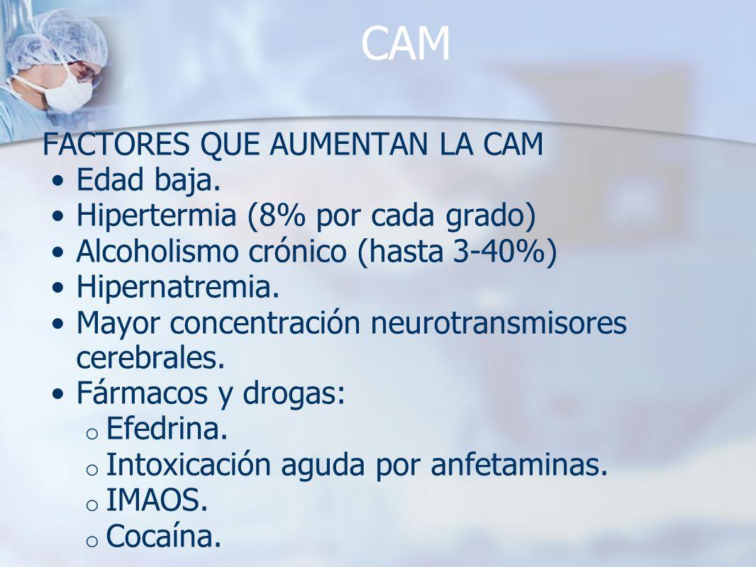CAM FACTORES QUE AUMENTAN LA CAM Edad baja. Hipertermia (8% por cada grado) Alcoholismo crónico (hasta 3-40%) Hipernatremia. Mayor concentración neuro