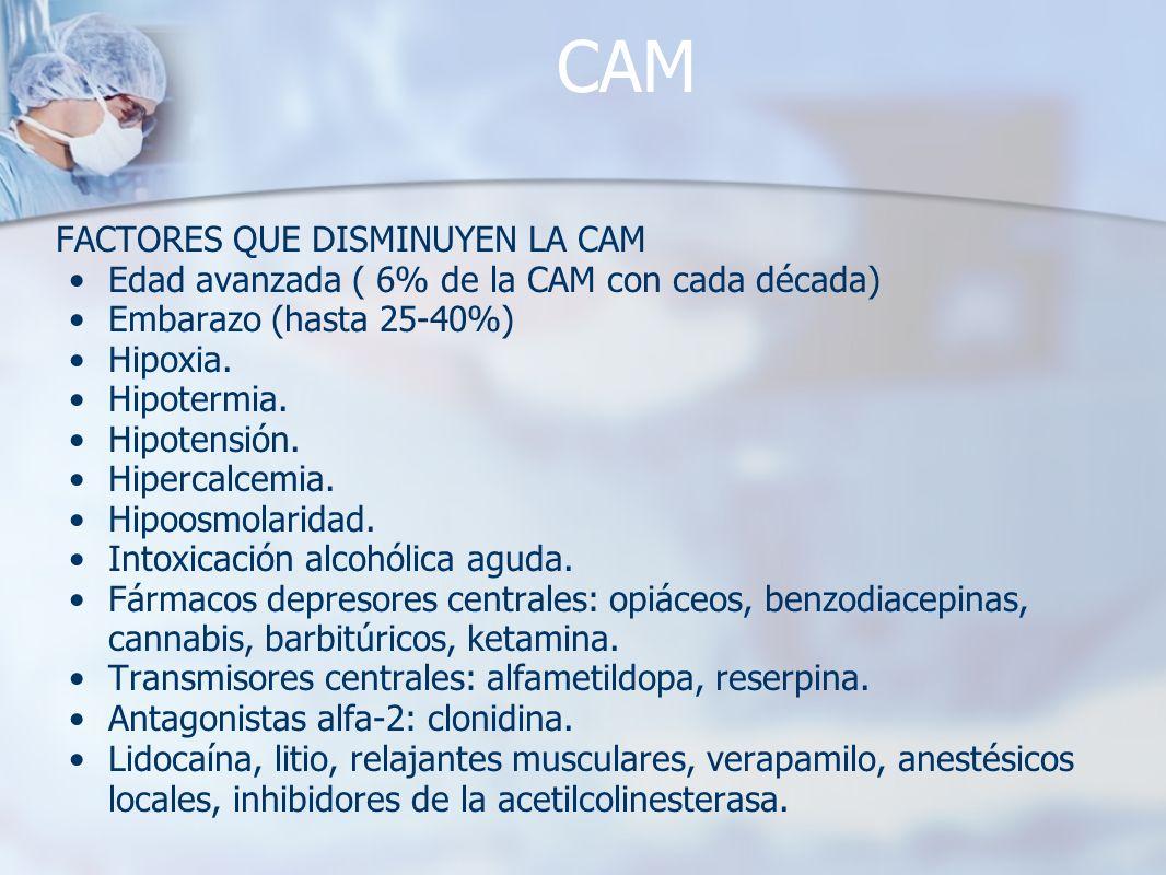 CAM FACTORES QUE DISMINUYEN LA CAM Edad avanzada ( 6% de la CAM con cada década) Embarazo (hasta 25-40%) Hipoxia. Hipotermia. Hipotensión. Hipercalcem