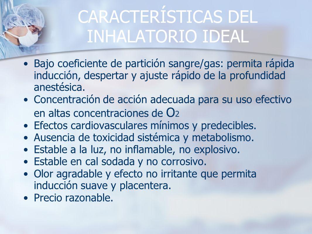 CARACTERÍSTICAS DEL INHALATORIO IDEAL Bajo coeficiente de partición sangre/gas: permita rápida inducción, despertar y ajuste rápido de la profundidad