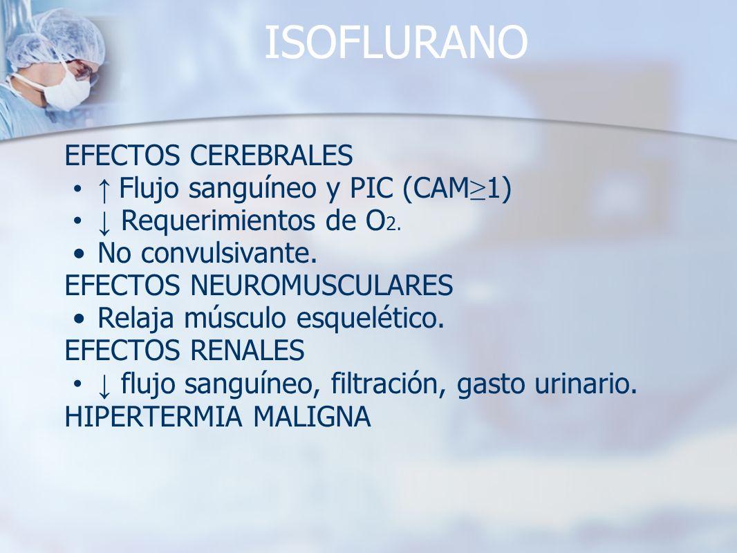 ISOFLURANO EFECTOS CEREBRALES Flujo sanguíneo y PIC (CAM 1) Requerimientos de O 2. No convulsivante. EFECTOS NEUROMUSCULARES Relaja músculo esquelétic