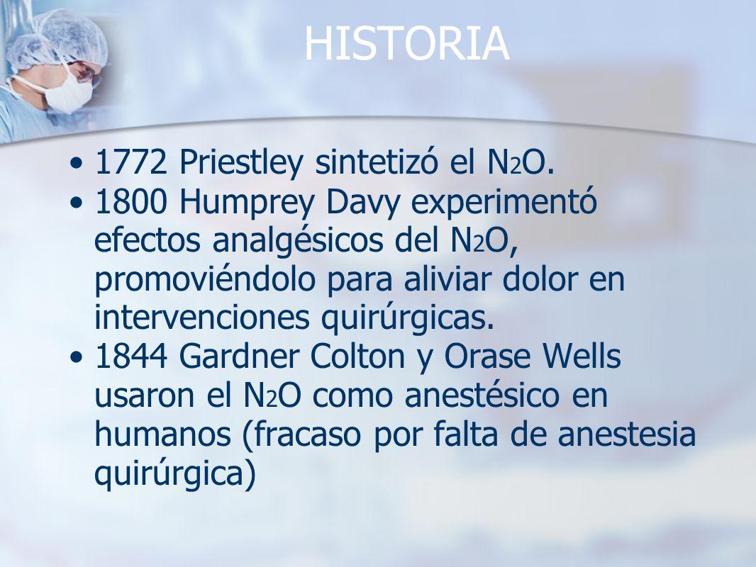 HISTORIA 1772 Priestley sintetizó el N 2 O. 1800 Humprey Davy experimentó efectos analgésicos del N 2 O, promoviéndolo para aliviar dolor en intervenc