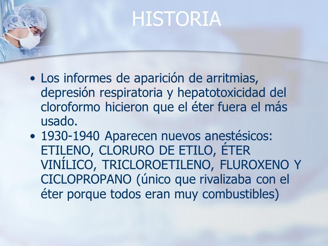 HISTORIA Los informes de aparición de arritmias, depresión respiratoria y hepatotoxicidad del cloroformo hicieron que el éter fuera el más usado. 1930