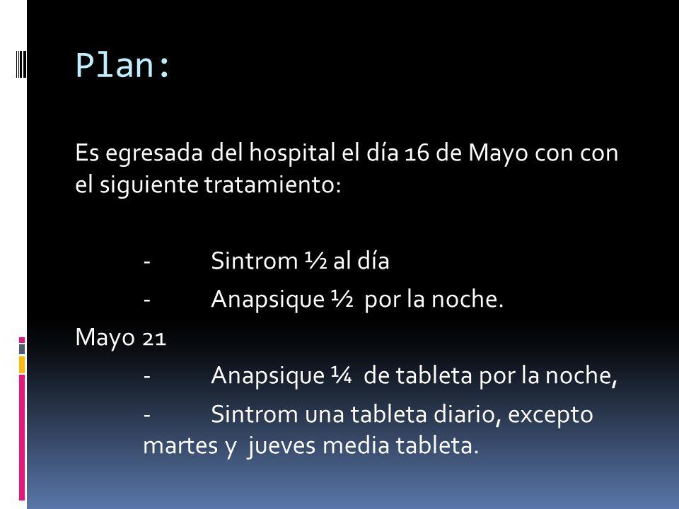 Plan: Mayo 21 -Anapsique ¼ de tableta por la noche, -Sintrom una tableta diario, excepto martes y jueves media tableta.