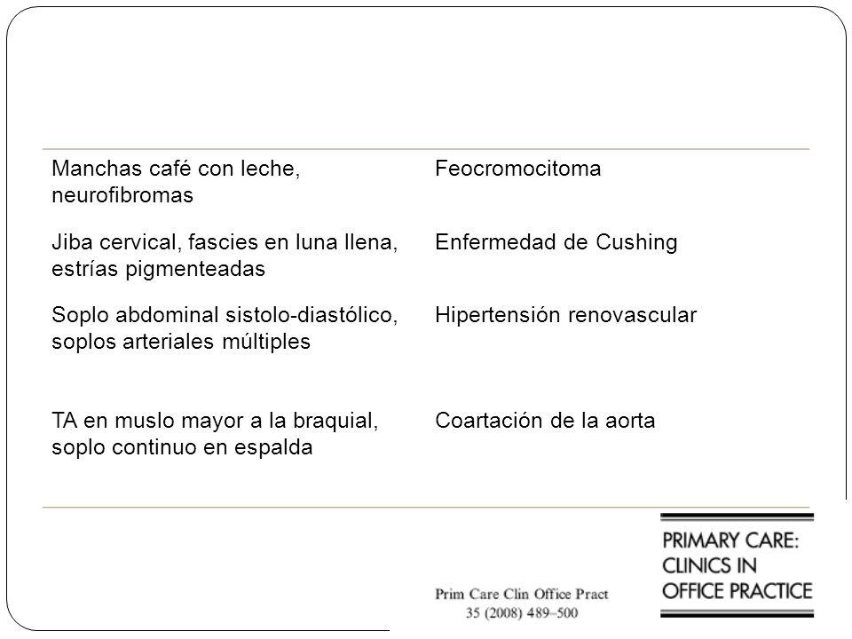 Manchas café con leche, neurofibromas Feocromocitoma Jiba cervical, fascies en luna llena, estrías pigmenteadas Enfermedad de Cushing Soplo abdominal sistolo-diastólico, soplos arteriales múltiples Hipertensión renovascular TA en muslo mayor a la braquial, soplo continuo en espalda Coartación de la aorta Signos