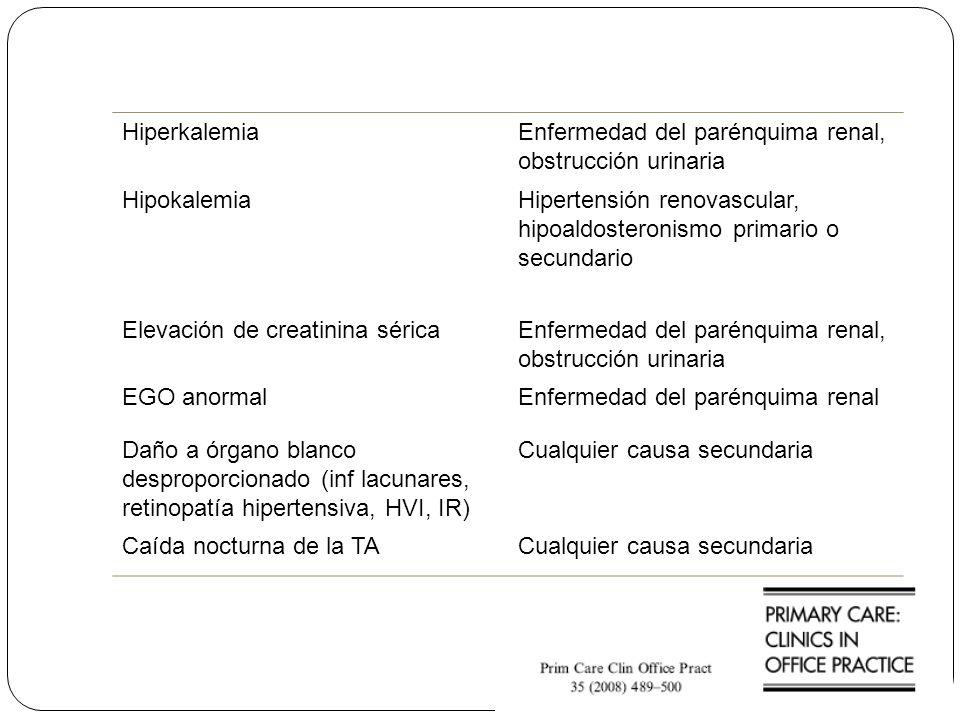 HiperkalemiaEnfermedad del parénquima renal, obstrucción urinaria HipokalemiaHipertensión renovascular, hipoaldosteronismo primario o secundario Elevación de creatinina séricaEnfermedad del parénquima renal, obstrucción urinaria EGO anormalEnfermedad del parénquima renal Daño a órgano blanco desproporcionado (inf lacunares, retinopatía hipertensiva, HVI, IR) Cualquier causa secundaria Caída nocturna de la TACualquier causa secundaria Hallazgos de laboratorio