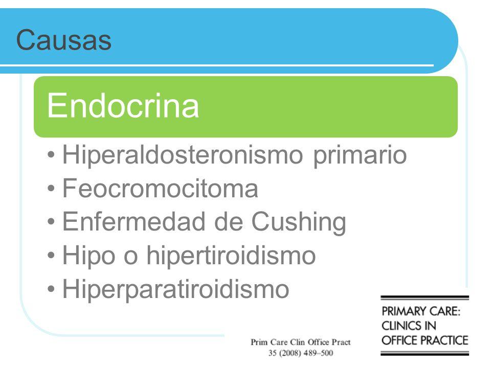 Causas Endocrina Hiperaldosteronismo primario Feocromocitoma Enfermedad de Cushing Hipo o hipertiroidismo Hiperparatiroidismo